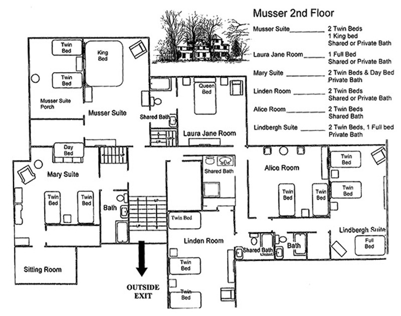 Musser House 2nd Floor Plans